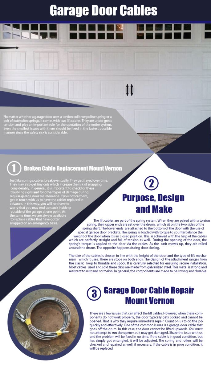 Garage Door Repair Mount Vernon Infographic